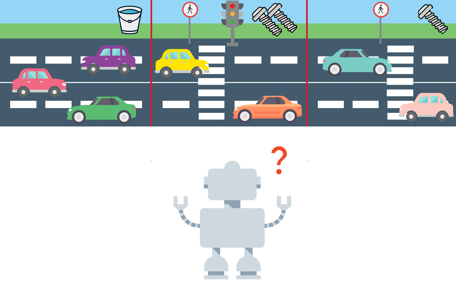 robot confused about where to cross the road